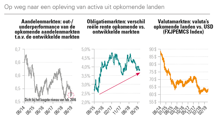[Insights] 2019 Q2_Quarterly Report 4 NL